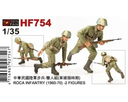 Kit in resina figure HF754