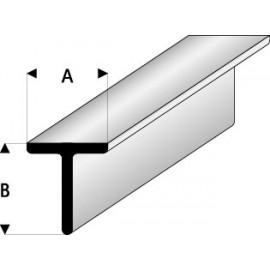 Profilati in plastica Maquett MQ 413573