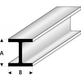 Profilati in plastica Maquett MQ 415553