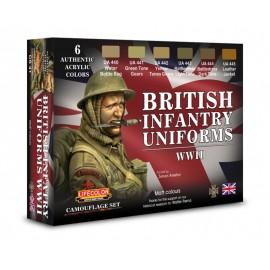 Colori Acrilici Lifecolor per uniformi inglesi WWII CS41
