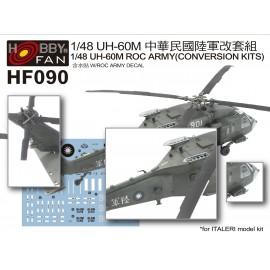 Kit in resina carri HF090
