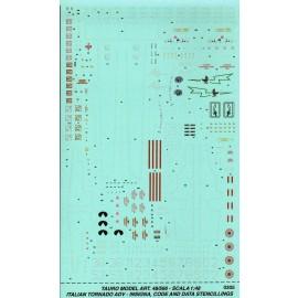 Decalcomanie Tauro Model TU48566